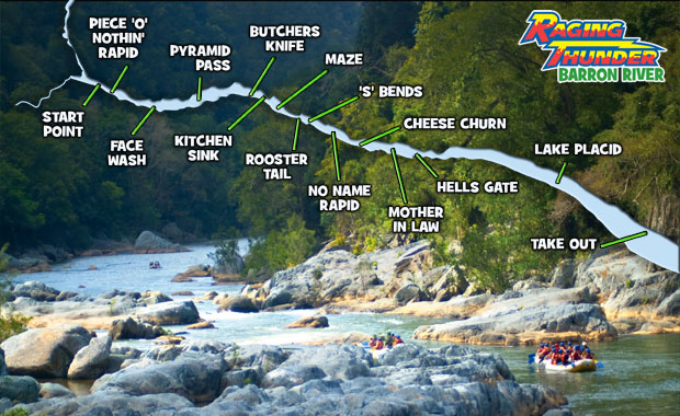 Things to do in Cairns (Australia) - Raging Thunder Cairns Half Day Rafting Barron River